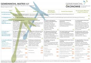 matrix41 via ecogood.org